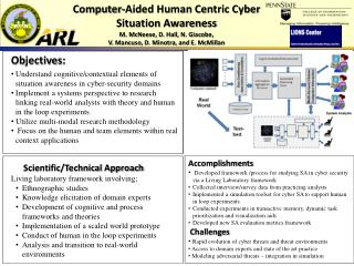 Objectives : Understand cognitive/contextual elements of situation awareness in cyber-security domains