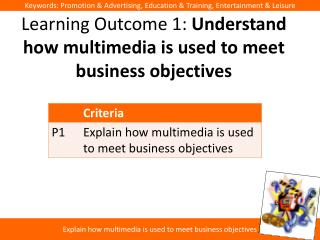Learning Outcome 1:  Understand how multimedia is used to meet business objectives