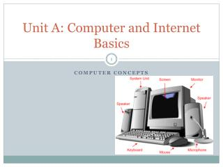 Unit A: Computer and Internet Basics