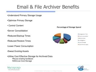 Email & File Archiver Benefits