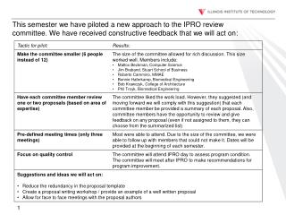 This semester we have piloted a new approach to the IPRO review committee. We have received constructive feedback that