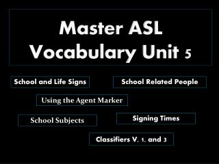 Master ASL Vocabulary Unit 5