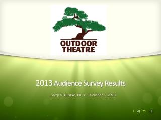 2013 Audience Survey Results