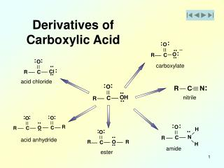 Derivatives of Carboxylic Acid