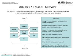 McKinsey 7-S Model—Overview
