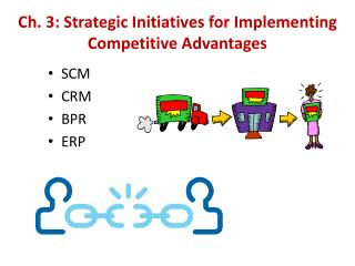 Ch. 3: Strategic Initiatives for Implementing Competitive Advantages