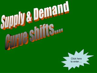 Supply & Demand Curve shifts....