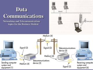 Data Communications Networking and Telecommunications  topics for the Business Student