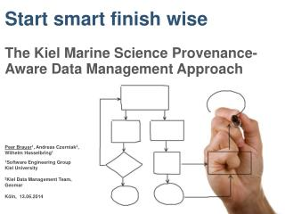 Start smart finish  wise The Kiel Marine Science Provenance-Aware Data Management Approach