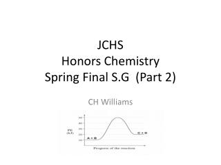 JCHS  Honors Chemistry  Spring Final  S.G  (Part 2)