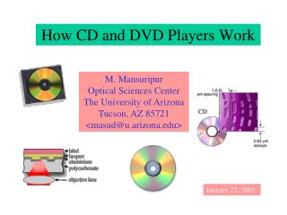 How CD and DVD Players Work