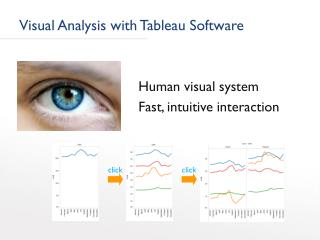 Visual Analysis with Tableau Software