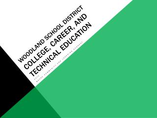 Woodland School District College, Career, and Technical Education