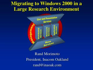Migrating to Windows 2000 in a Large Research Environment