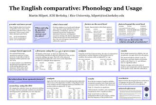 the english comparative: phonology and usage