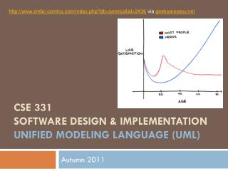 CSE 331 Software Design & Implementation unified modeling language (UML)