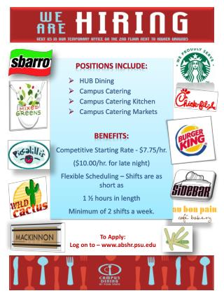 Positions Include: HUB  Dining Campus Catering Campus Catering Kitchen Campus  Catering Markets Benefits: Competitive S