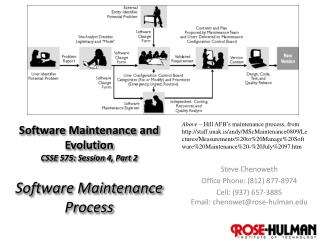 Software Maintenance and Evolution CSSE 575: Session  4,  Part  2 Software Maintenance Process