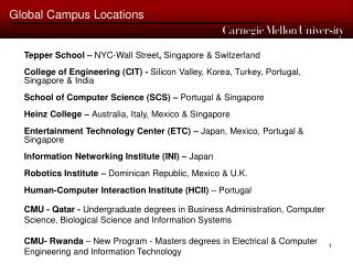Global Campus  Locations