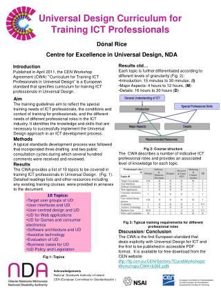 Universal Design Curriculum for Training ICT Professionals
