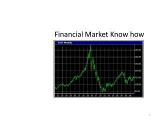 Financial Market Know how