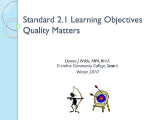 Standard 2.1 Learning Objectives Quality Matters