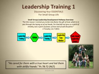 Leadership Training 1 Discovering Your ESSENTIALS  For Small Group Life