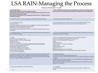 LSA RAIN-Managing the Process Proposal Submission Guide
