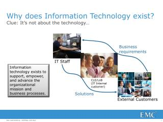 Why does Information Technology exist?