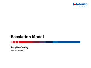 Escalation Model