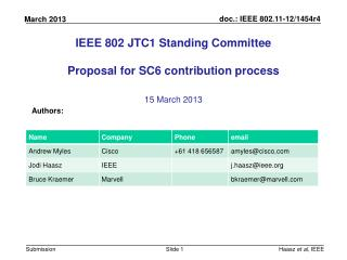 IEEE 802 JTC1 Standing Committee Proposal for SC6 contribution process