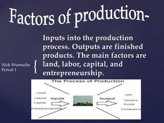 Factors of production-
