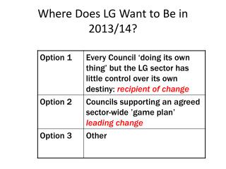 Where Does LG Want to Be in 2013/14?