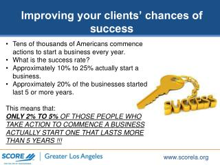 Tens  of thousands of Americans commence actions to start a business every year . What is the success rate ?