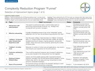 "Complexity Reduction Program ""Funnel"""