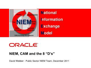 "NIEM, CAM and the  8  ""D's"""