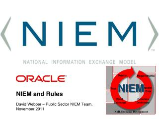 NIEM and Rules