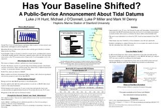 has your baseline shifted a public-service announcement about tidal datums luke j h hunt, michael j o donnell, luke p mi
