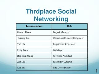 Thrdplace  Social Networking