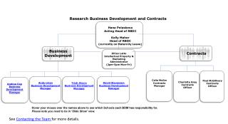 Research Business Development and Contracts