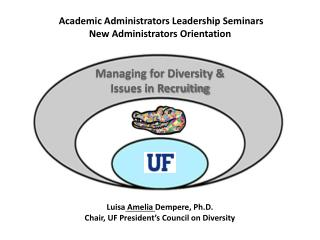 Academic Administrators Leadership  Seminars  New Administrators Orientation  Managing for Diversity &  Issues in Re