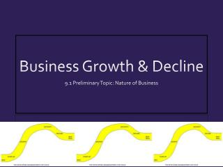 Business Growth & Decline