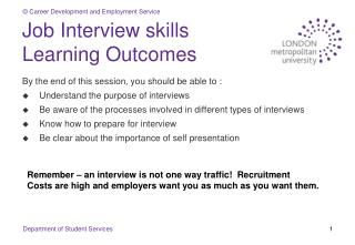 Job Interview skills Learning Outcomes