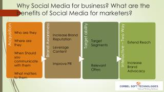 Why Social Media for business ? What are the benefits of Social Media for marketers?