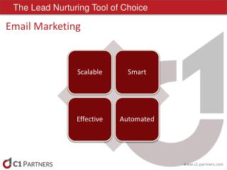 The Lead Nurturing Tool of Choice