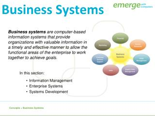 Information Management Enterprise Systems Systems Development
