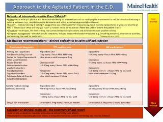 approach to the agitated patientless invasive                              more invasive