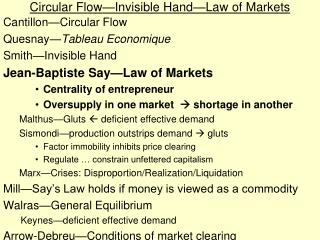 Circular Flow—Invisible Hand—Law of Markets