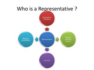 Who is a Representative ?
