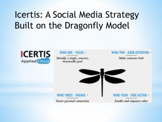 Icertis :  A Social Media  Strategy Built on the Dragonfly Model